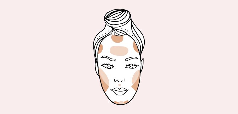 contouring rostro largo