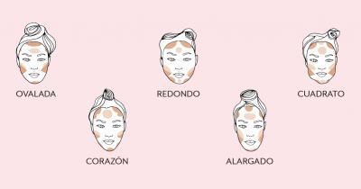Contouring: tutoriales basados en la forma de la cara